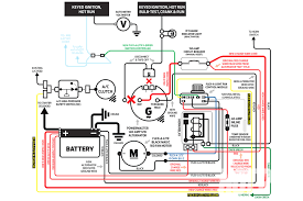 hot rod wiring diagram starter hot download wirning diagrams 12v starter solenoid wiring diagram at Basic Ford Solenoid Wiring Diagram