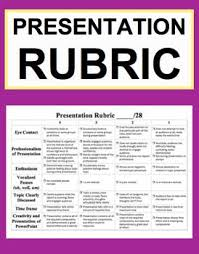 the best presentation rubric ideas genius hour  critical lens essay prompts for middle school writing prompts for middle school essay in which you discuss how the author uses the characters in the story