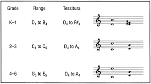 Selecting Song Materials Teachervision Teachervision