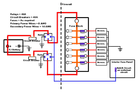 painless wiring diagrams painless wiring diagrams description painless wiring diagrams