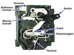 working of circuit breakers electronic circuits and diagram Circuit Breaker Diagram circuit breaker operation circuit breaker diagram template