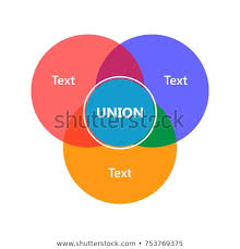 Venn Diagram Intersection Venn Diagram Showing Sets Intersection Union Stock Vector Royalty