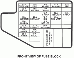 2004 toyota corolla fuse box radio toyota wiring diagram gallery toyota corolla 2007 interior fuse box diagram at 2006 Toyota Corolla Fuse Box Diagram