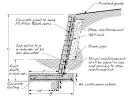 Small Picture Block Retaining Wall Footing Design Retaining wall footing design