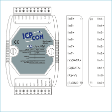support documents software icp das usa inc diagram software address mapping dcon utility user s manual ez data logger software ce certification fcc certification
