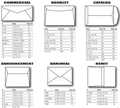 Envelope Size Chart For Printers Envelope Size Chart