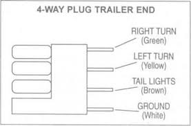 trailer wiring converter troubleshooting wiring diagram trailer wiring diagram 7 pin to 4 wiring diagram and hernes