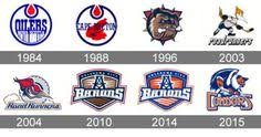 bakersfield condors logo bakersfield condors symbol meaning history and evolution