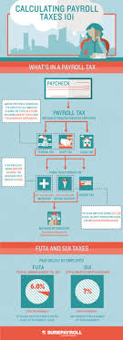Estimate Payroll Deductions Calculating Payroll Taxes 101 Updated