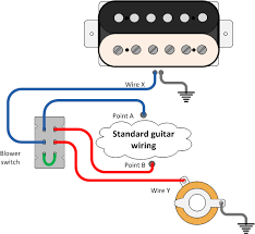 guitar wiring explored adding a blower switch seymour duncan in