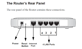 how do i connect my wildblue satellite internet to the netgear netgear router netgear setup manual