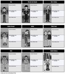 Night By Elie Wiesel Character Chart Elie Wiesel Night Character Map Night By Elie Wiesel