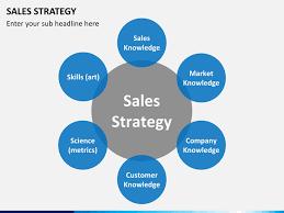 Sales Powerpoint Under Fontanacountryinn Com