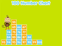 Abcya Hundreds Chart Game Abcya Interactive Number Chart Abcya 100 Games