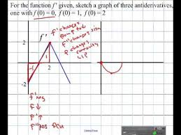6 1 Antiderivative From Graph Table