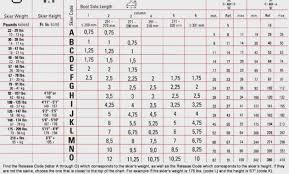 Ski Binding Din Settings Chart Marker Din Setting Chart For Skis