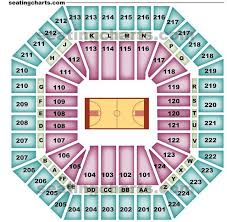Sacramento Kings Seating Chart Kingsseatingchart Com