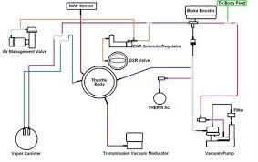 need a vacuum line diagram for a 1985 cadillac fleetwood broham vacuum line routing diagram for 1969 cadillac fixya had the engine in my 1985 cadillac eldorado