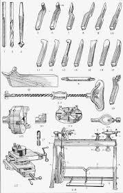metal tools names. metalworker\u0027s tools. metal tools names