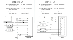 2008 jaguar cooling wiring diagram anything wiring diagrams \u2022 Jaguar 2004 Undercarriage at 2004 Jaguar Xjr Interior Wiring Diagram