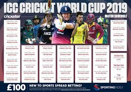 Cricket World Cup 2019 Wallchart The Cricketer