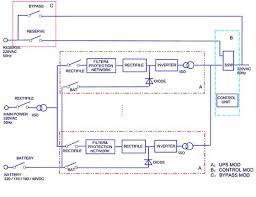 wiring diagram ups system wiring image wiring diagram wiring diagrams for ups systems wiring auto wiring diagram schematic on wiring diagram ups system