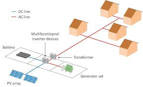 rural electrification pv hybrid systems
