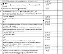 Бухгалтерский учет курсовая работа цена руб заказать в  Бухгалтерский учет курсовая работа Помощник студента в Рязани
