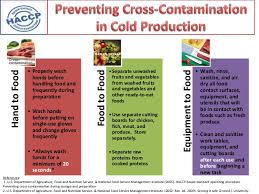 Cross Contamination Preventing Cross Contamination