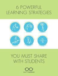 Visual Learning Strategies Visual Learner Essay Helptangle