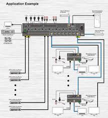 hdmi matrix wiring diagram wiring diagrams favorites hdmi matrix wiring diagram wiring diagrams bib hdmi matrix wiring diagram