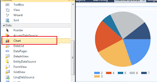 Asp Net Chart Control Example In C Vb Net With Database