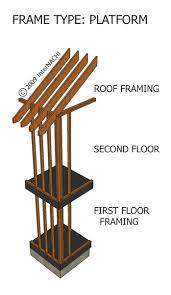 Type of picture frame Steel Frametypeplatformjpg Researchgate Index Of galleryimagesframingframing