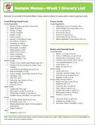 grocery list example sample 2 week menus choose myplate