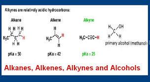 Alkanes Alkenes Alkynes Chart Alkanes Alkenes Alkynes And Alcohols Assignment Help