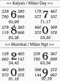 Star Panel Chart Kalyan Matka Tips Chart Star Chart Mumbai Oc Number Chart