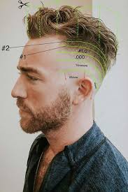 how to cut your own hair men tips