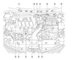 2007 nissan versa engine wiring diagram wiring diagram for you • 2009 nissan versa engine diagram wiring diagram data rh 3 11 8 reisen fuer meister de nissan versa fuel wiring diagram 2013 nissan versa engine wiring