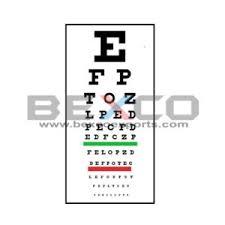 Eye Vision Chart
