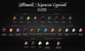 Best Nespresso Capsules The Ultimate 2017 Guide Espresso