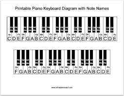 Printable Piano Finger Chart 19 Efficient Piano Finger Chart Free
