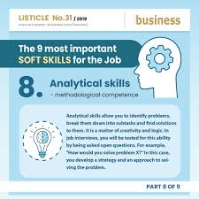 What Is An Analytical Skill Analytical Skills