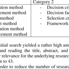 examples essay for sat exemplification