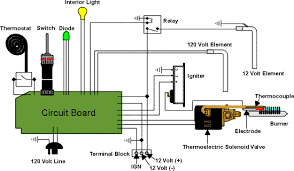 wiring diagram for a dometic refrigerator the wiring diagram dave s place dometic aes system wiring diagram
