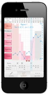 Kindara Fertility Fertility Charting Software For Iphone