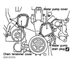 1996 nissan maxima need help water pump support engine and remove right side engine mount nuts mount and bracket remove drive belts and idler pulley bracket