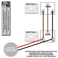 how to wire a 1 gang 2 way light switch diagram electrical 2 Way Wiring Diagram how to wire a 1 gang 2 way light switch diagram electrical helper 2 way wiring diagrams for houses