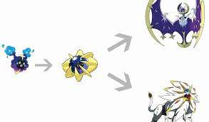 Sneasel Evolution Chart Clean Sneasel Evolution Chart Pokemon Sun Razor Claw Sneasel