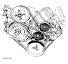 Serpentine belt routing for 2007 kia sedona range rover engine belt diagram at wws5