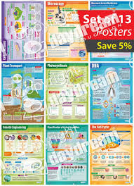Biology Charts And Posters Biology Set Of 13 Posters